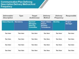Communication Plan Defining Description Delivery Method And Frequency