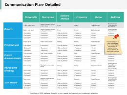 Communication Plan Detailed Ppt Infographics Example Topics