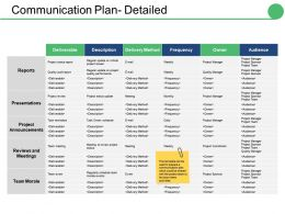 Communication Plan Detailed Ppt Slides Download