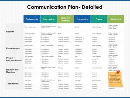 Communication Plan Detailed Reviews And Meetings Ppt Powerpoint Presentation