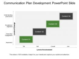 Communication Plan Development Powerpoint Slide