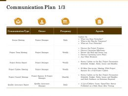 Communication Plan Discuss Upcoming Ppt Powerpoint Presentation Slides Templates
