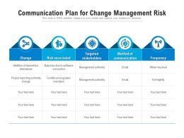 Communication Plan For Change Management Risk