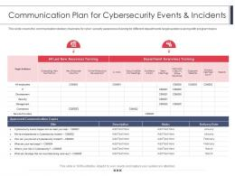 Communication Plan For Cybersecurity Events And Incidents Department Awareness Training Ppt Icon