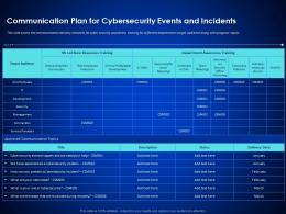 Communication Plan For Cybersecurity Events And Incidents Enterprise Cyber Security Ppt Microsoft