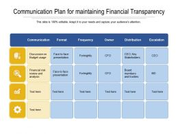 Communication Plan For Maintaining Financial Transparency