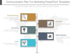 Communication Plan For Marketing Powerpoint Templates