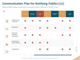 Communication Plan For Notifying Publics Competitors Ppt Powerpoint Files