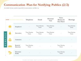 Communication Plan For Notifying Publics Executives Ppt Icon Example