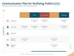 Communication Plan For Notifying Publics Executives Ppt Powerpoint Outline