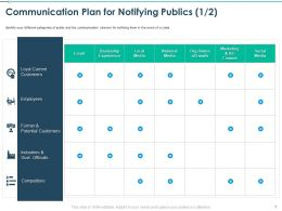 Communication Plan For Notifying Publics Potential Customers Ppt Shows