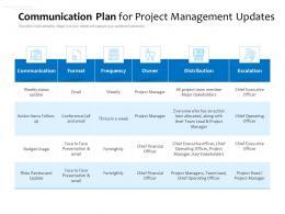 Communication Plan For Project Management Updates