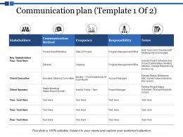 Communication Plan Frequency Ppt Powerpoint Presentation Outline