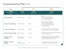 Communication Plan Leave Plans Ppt Powerpoint Presentation Ideas Aids