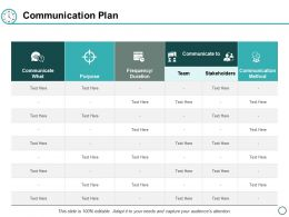 Communication Plan Management Ppt Powerpoint Presentation Layouts Backgrounds