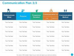Communication Plan Method Ppt Powerpoint Presentation Examples