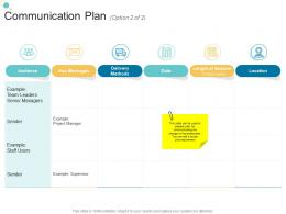 Communication Plan Option 2 Of 2 Example Organizational Change Strategic Plan Ppt Microsoft