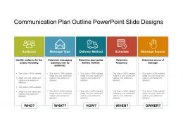 Communication Plan Outline Powerpoint Slide Designs