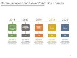 Communication Plan Powerpoint Slide Themes
