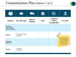 Communication Plan Powerpoint Topics