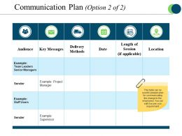 Communication Plan Ppt Background