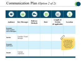 Communication Plan Ppt Background