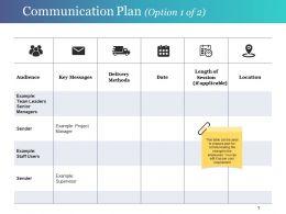 Communication Plan Ppt Examples Slides