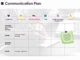 Communication Plan Ppt Layouts Slide Download