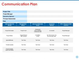 Communication Plan Ppt Summary Model