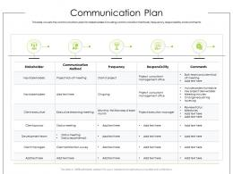Communication Plan Product Requirement Document Ppt Template