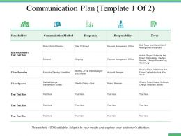 Communication Plan Program Management Office