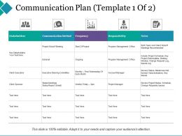 Communication Plan Program Management Office Account Manager