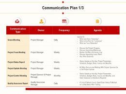 Communication Plan Project Parameters Ppt Powerpoint Portfolio