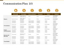 Communication Plan Quality Audit Ppt Powerpoint Presentation Professional Deck