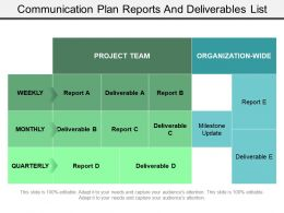 Communication Plan Reports And Deliverables List Ppt Design