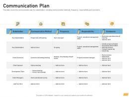 Communication Plan Requirement Management Planning Ppt Topics