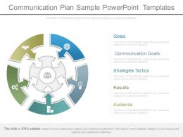 Communication Plan Sample Powerpoint Templates