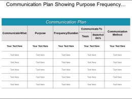 Communication Plan Showing Purpose Frequency Duration And Method