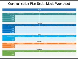 Communication Plan Social Media Worksheet Ppt Slide