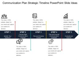 Communication Plan Strategic Timeline Powerpoint Slide Ideas
