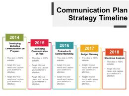 Communication Plan Strategy Timeline Ppt Slide