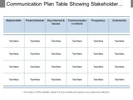Communication Plan Table Showing Stakeholder Interest Issues And Comments