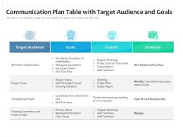 Communication Plan Table With Target Audience And Goals
