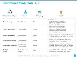 Communication Plan Team Meeting Ppt Powerpoint Presentation Templates
