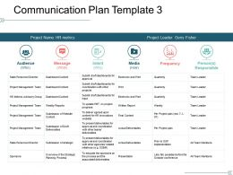 Communication Plan Template 3 Ppt Examples Slides