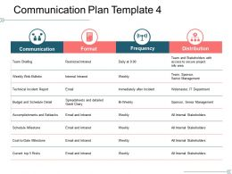 Communication Plan Template 4 Ppt Images Gallery