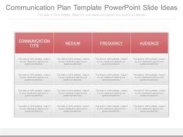 Communication Plan Template Powerpoint Slide Ideas