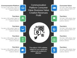 Communication Platform Consumer Value Business Value Creation Revenues Profit