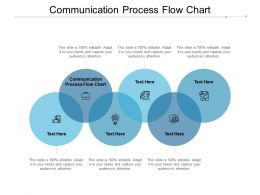 Communication Process Flow Chart Ppt Powerpoint Presentation Slides Cpb