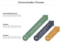 Communication Process Ppt Powerpoint Presentation File Deck Cpb